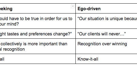 The realities of ego-driven vs. truth-seeking cultures