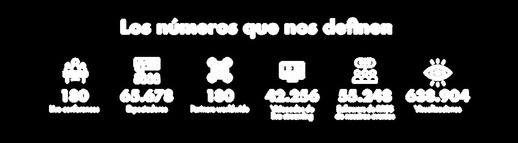 BLAANCO_Los_números_que_nos_definen_Me