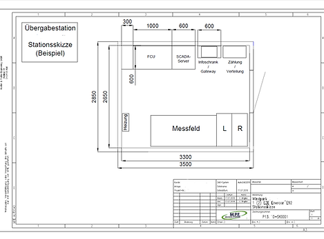 Power System Design Services   Europe   Power System Consultants
