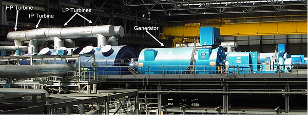 steam turbine generator SSR studies