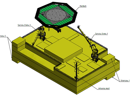 offshore wind farm platform design