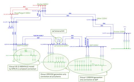grid integration.PNG
