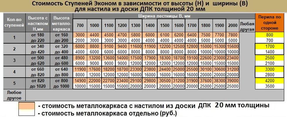 Эконом дпк цена.jpg