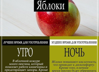 Продукты и здоровье.