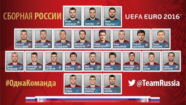 Сборная России к Евро 2016 готова!
