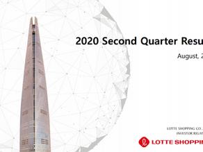 Einnahmen von Lotte Duty Free sinken im zweiten Quartal um 9,2%