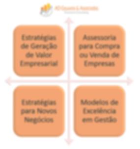 áreas_atuação_AD_Gouveia_Premium_dez19.p