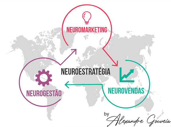 neuromar.png