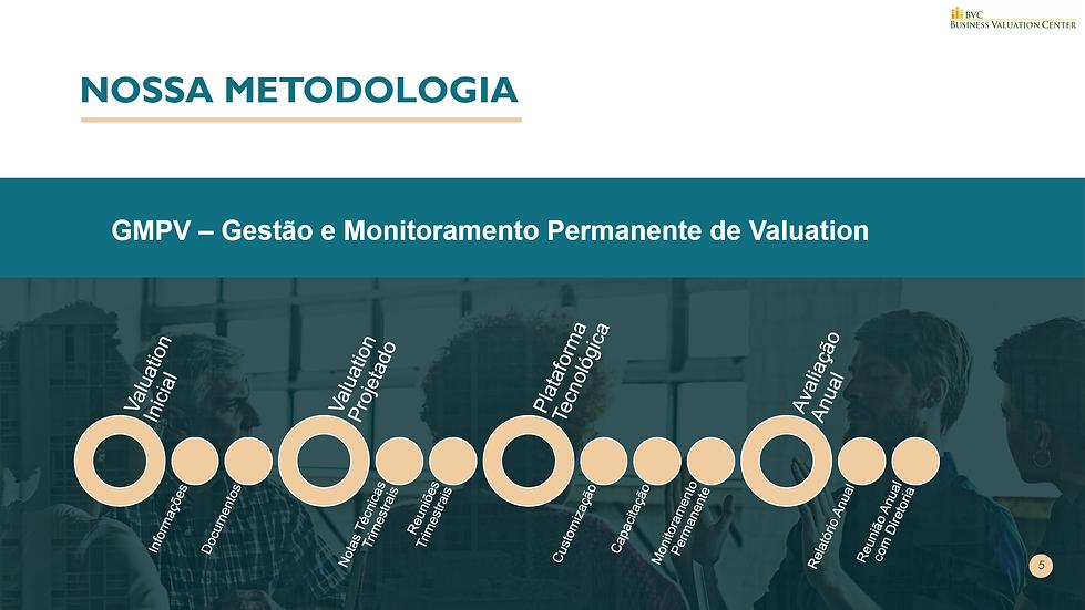 Metodologia BVC.png
