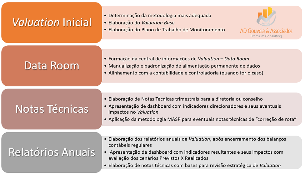 monitoramento valuation 2.png