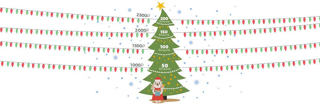 Новый-год-ЛОТ-3323х1080(1).jpg