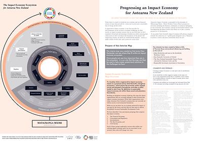 Impact+Economy+Ecosystem+Map+5Mar20-1.pn