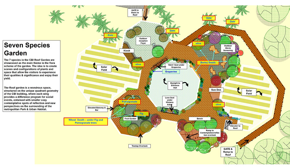Seven species garden plan