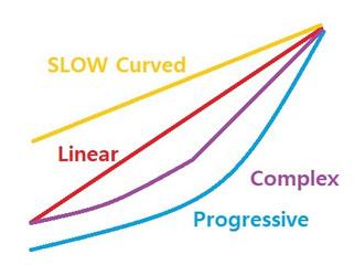SPRiT Force Curves (2).jpg