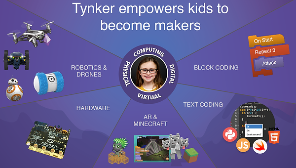Tynker_Main_03.png