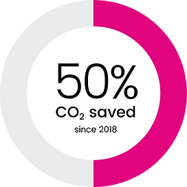 50% saved.png