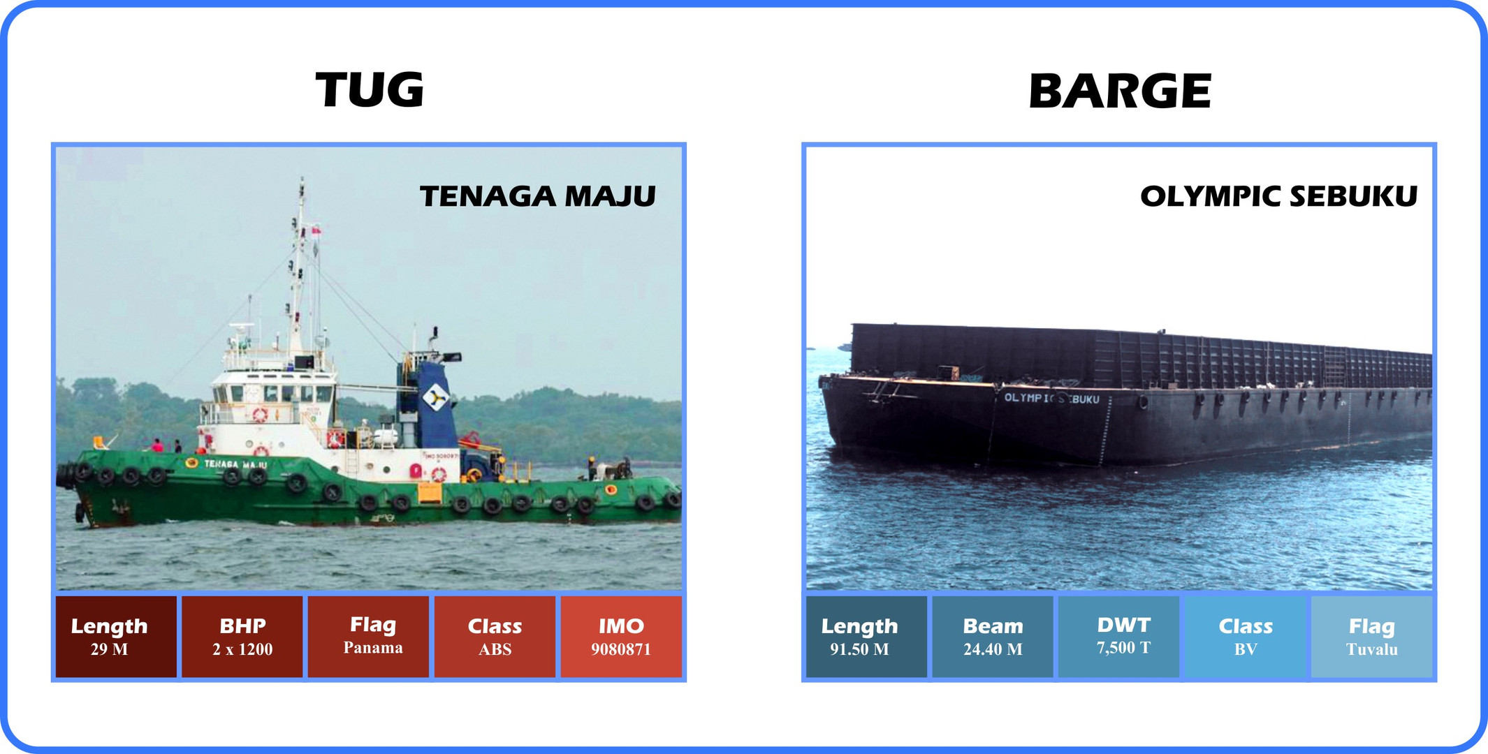 Tugs & Barges Specification 1.jpg
