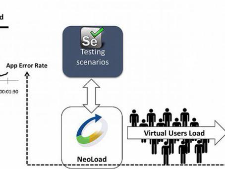 Selenium & Neoload - L'expérience utilisateur au premier plan