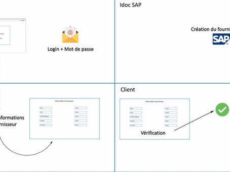 Nouvelle fonctionnalité : Création d'un nouveau fournisseur dans SAP