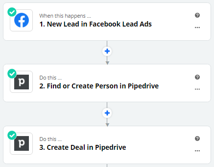 Zapier Setup to add a Person and a Deal to Pipedrive