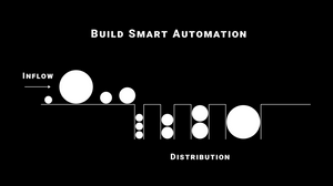 Automate leads assignment using smart automation