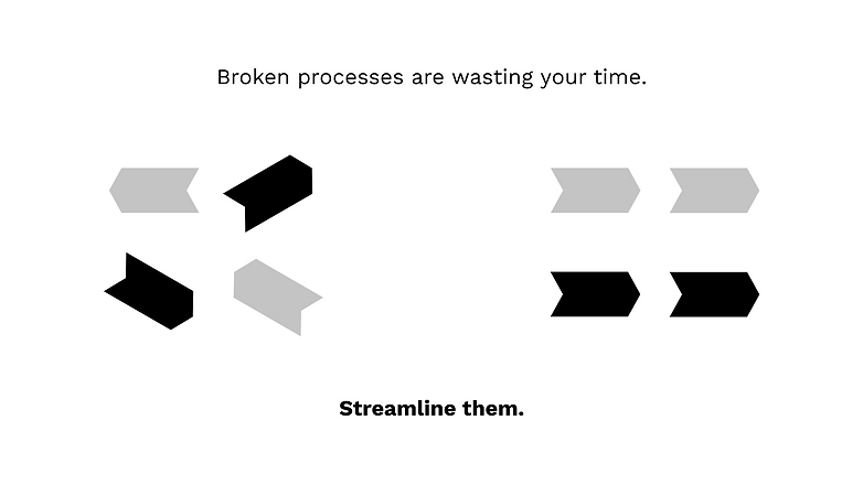 Streamline Processes.png