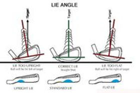 lie fitting chart for golf