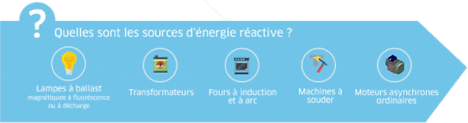 ENERGIE REACTIVE2.png