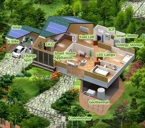 GreenReady -                       Renewable Energy Solutions