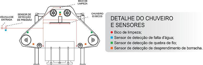 Detalhe do chuveiro e sensores.jpg