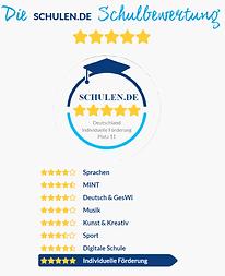 Bewertung Homepage.png