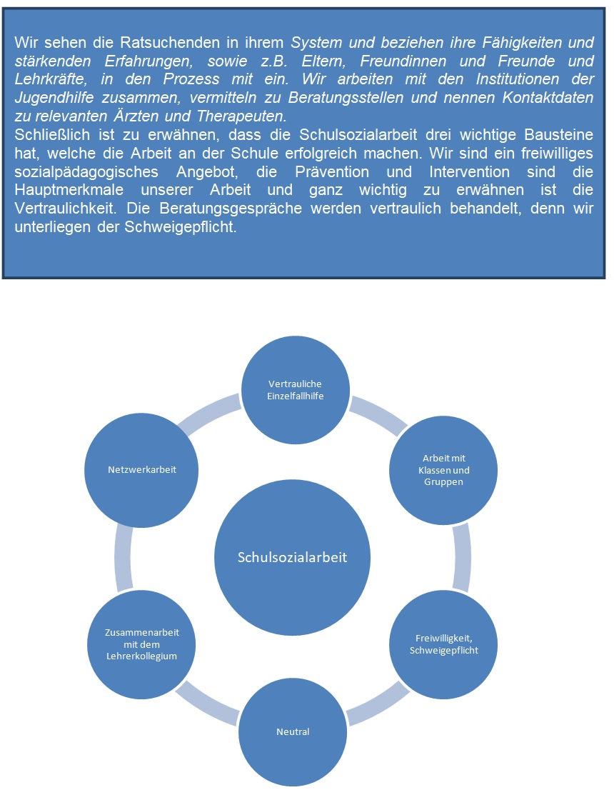 Schulsozialarbeit 2.jpg