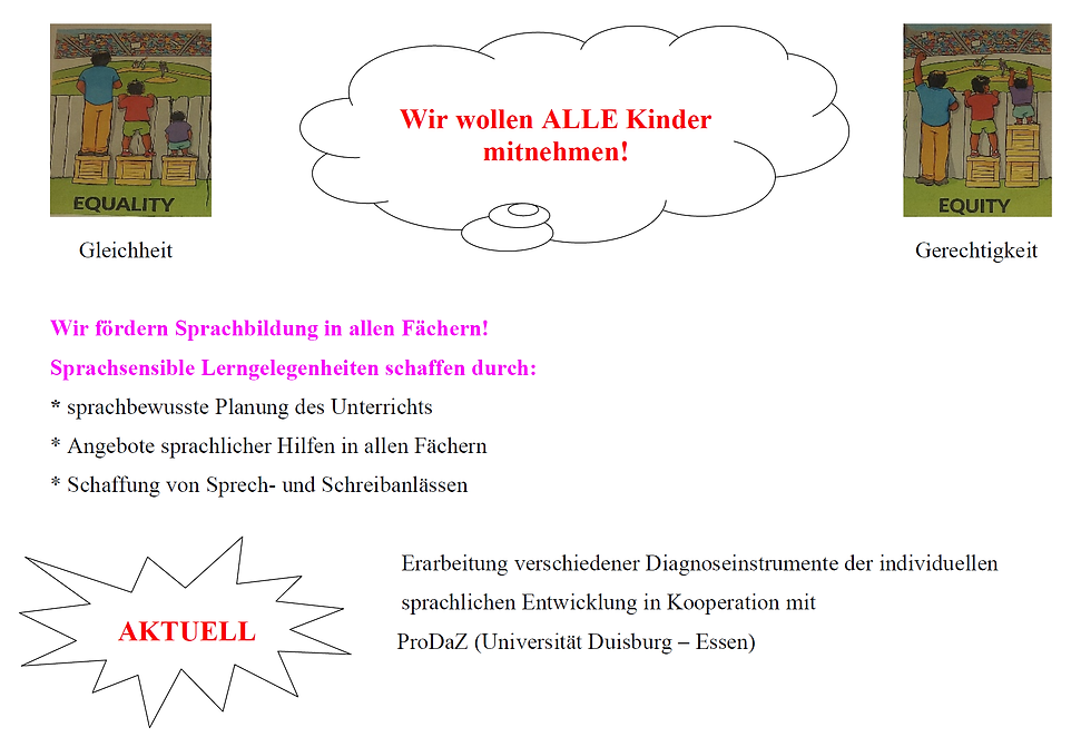 Sprachsensibel 1.png