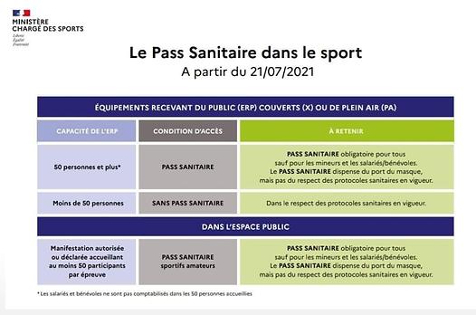 2021-07-24 11_58_20-Le Pass Sanitaire dans le sport à partir du 21 juillet (...) -.png