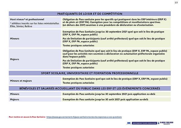 tablosanitaire9aout21(1)_Page_2.jpg