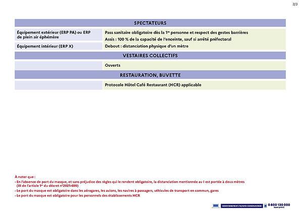 tablosanitaire9aout21(1)_Page_3.jpg
