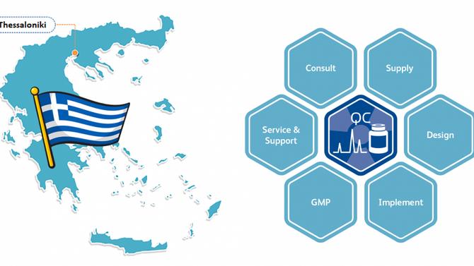 LabLogic supply established PET QC Solution to Thessaloniki