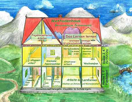 GSS_Methodenhaus.png