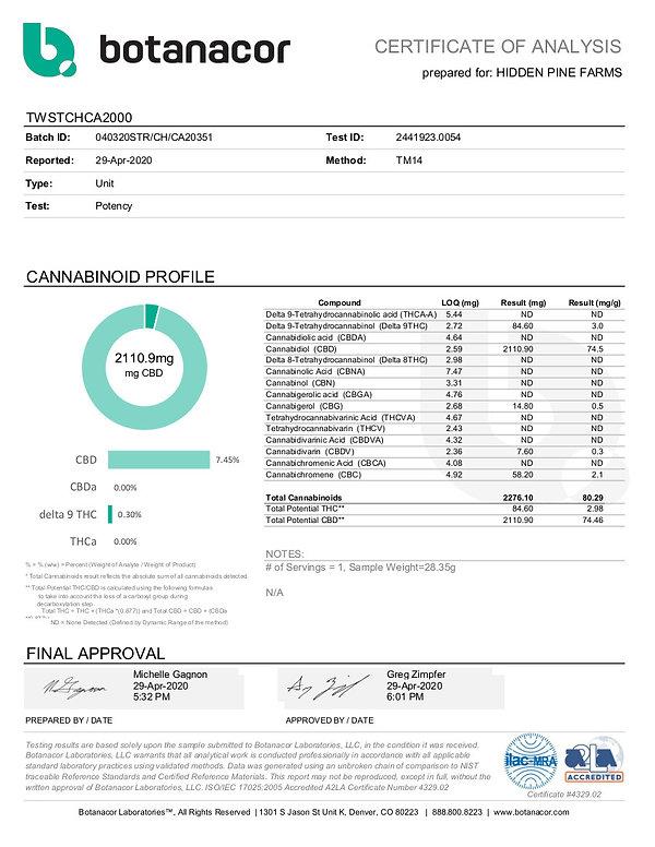 HIDDEN PINE FARMS TWSTCHCA2000 - Potency