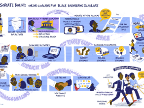 Professoriate Bound: Online Coaching for Black Engineering Scholars