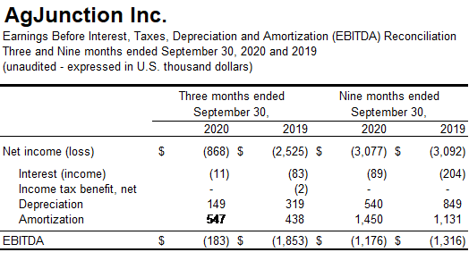 Q3_Earnings_4.png