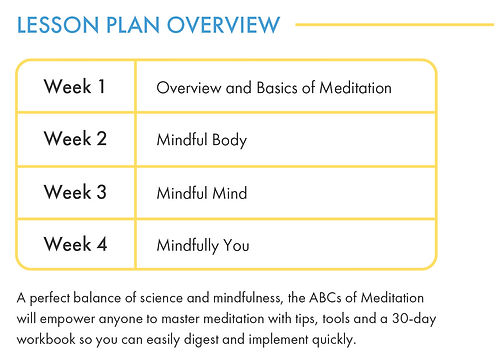 ABCs-of-Meditation-Weekly-Overview.jpg