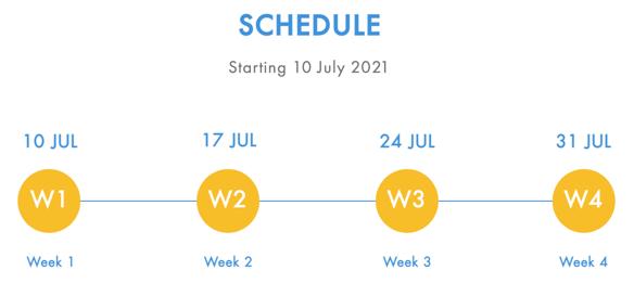 Batch 3 dates July 2021