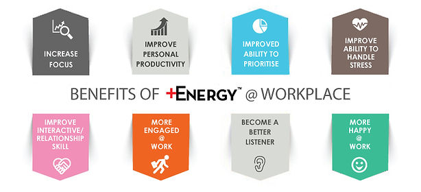 Benefits of +Energy Graphic.jpg