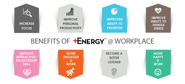 Benefits of +Energy Graphic.jpg