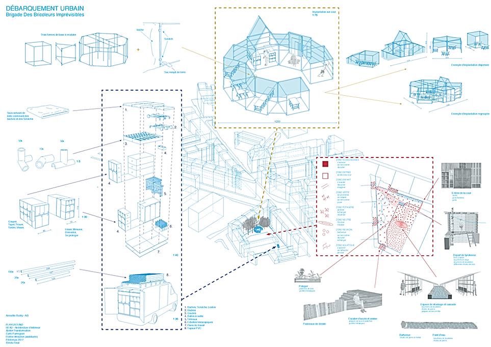 débarquement urbain - brigade des bricoleurs imprévisibles réemploi plans coupes élévations modélisation 3D den creuse umlaut architecture d'intérieur annaelle budry