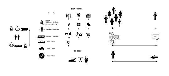 schéma illustrator temporary workspheres espace de travail temporaire umlaut architecture d'intérieur annaelle budry capbreton aquitaine landes