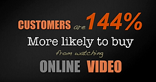 Customers 144% more likely to buy from watching videos