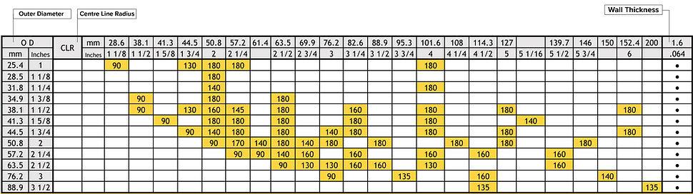 Tooling chart v11.jpg