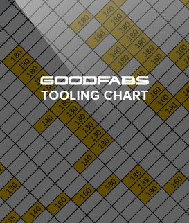 GoodFabs tooling chart download